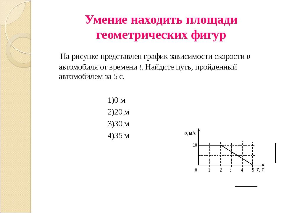 Умение находить площади геометрических фигур На рисунке представлен график за...
