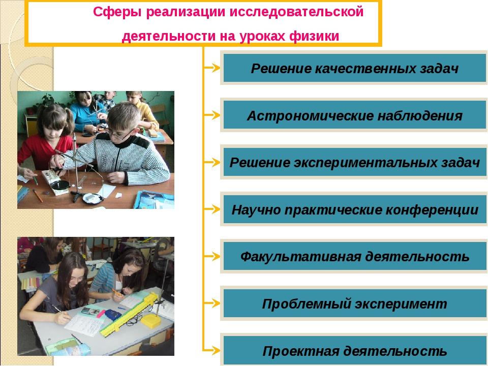 Сферы реализации исследовательской деятельности на уроках физики