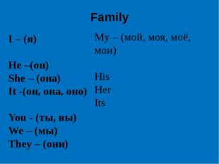 Family I – (я) He –(он) She – (она) It -(он, она, оно) You - (ты, вы) We – (м