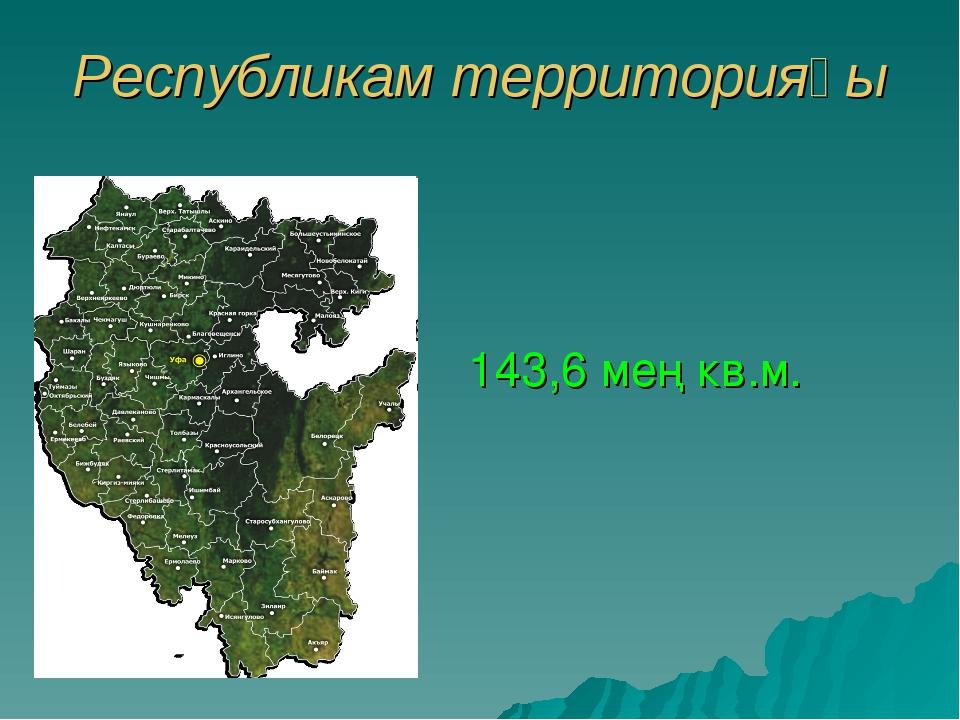 Республикам территорияһы 143,6 мең кв.м.