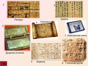 1 Бумага 3 4 5 6 7 Папирус Дощечка из воска Пергамент Береска Глинянная доска