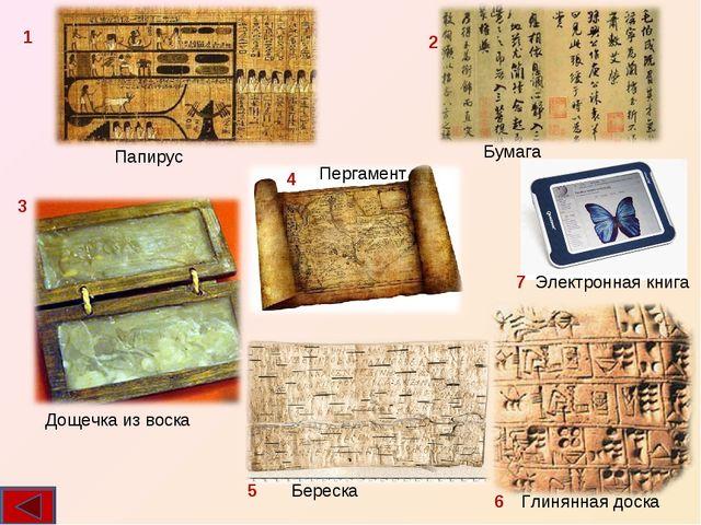 1 Бумага 3 4 5 6 7 Папирус Дощечка из воска Пергамент Береска Глинянная доска...