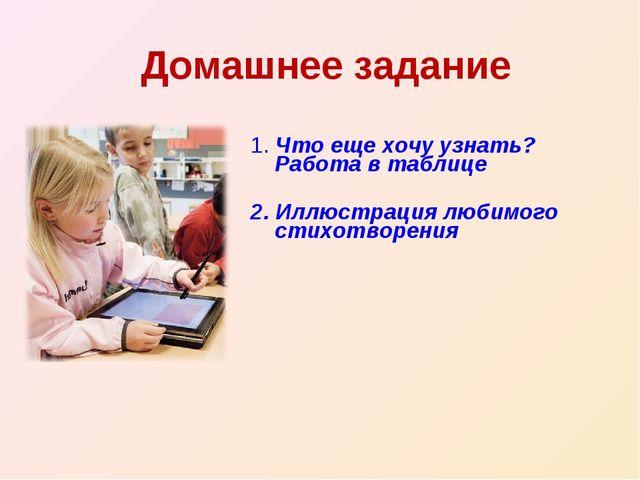 Домашнее задание 1. Что еще хочу узнать? Работа в таблице 2. Иллюстрация люби...
