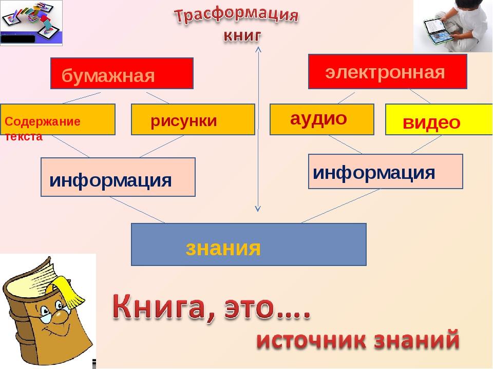 информация бумажная электронная информация знания аудио видео Содержание текс...