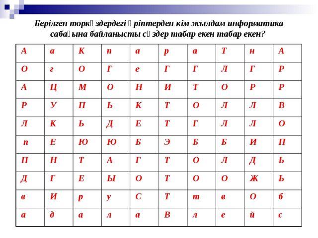 Берілген торкөздердегі әріптерден кім жылдам информатика сабағына байланысты...