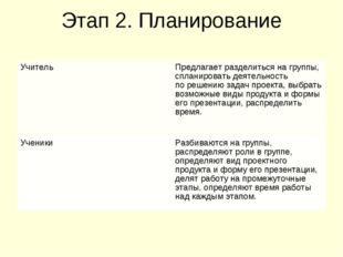 Этап 2. Планирование УчительПредлагает разделиться на группы, спланировать д
