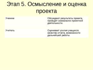 Этап 5. Осмысление и оценка проекта УченикиОбсуждают результаты проекта, про