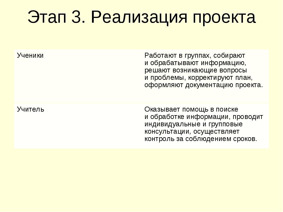 Этап 3. Реализация проекта УченикиРаботают в группах, собирают и обрабатываю...