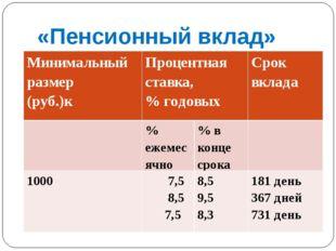 «Пенсионный вклад» к Минимальный размер (руб.)кПроцентная ставка, % годовых