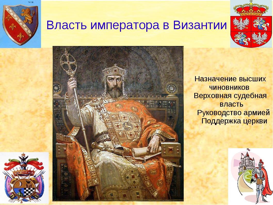 Назначение высших чиновников Верховная судебная власть Руководство армией По...