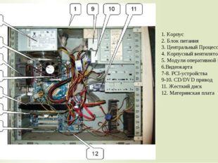 1. Корпус 2. Блок питания 3. Центральный Процессор 4. Корпусный вентилятор 5.