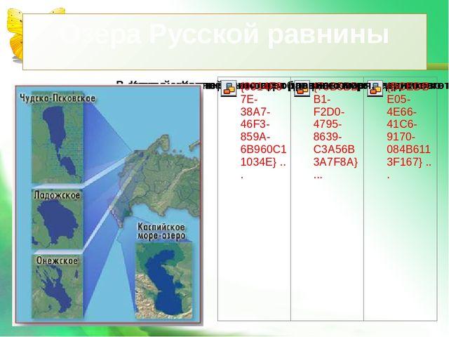 Озера Русской равнины