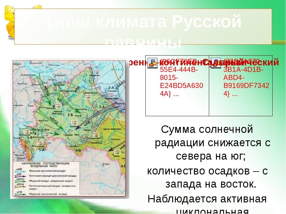 Типы климата Русской равнины Сумма солнечной радиации снижается с севера на ю...