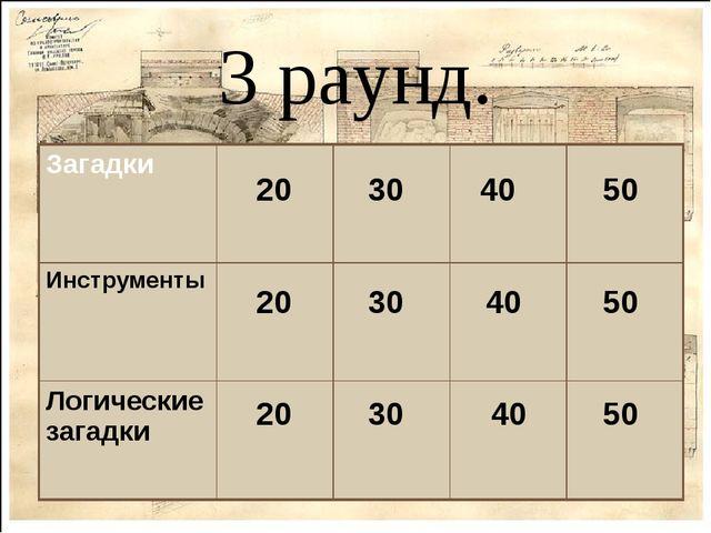 3 раунд. 20 20 20 30 30 30 40 40 40 50 50 50 Загадки Инструменты Логические з...