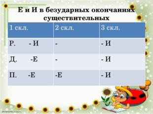 Е и И в безударных окончаниях существительных 1скл. 2скл. 3скл. Р.-И - - И Д.