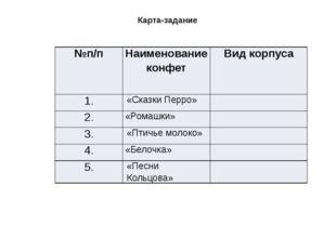 Карта-задание №п/п Наименование конфет Вид корпуса 1. «Сказки Перро» 2. «Ром
