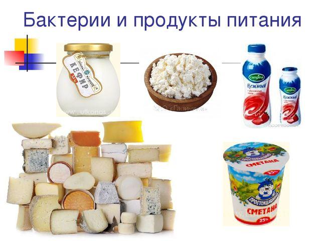 Бактерии и продукты питания