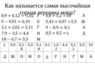 Как называется самая высочайшая горная вершина мира? 1 5,5 0,19 3,3 0,19 8,1