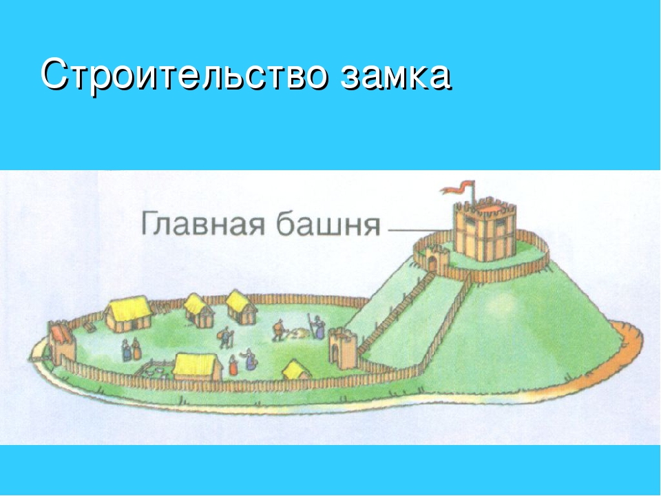 Строительство замка