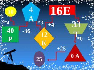 10 40 Р 4 А 12 К 16Е 33 Т 0 А 25 *4 -36 *3 +4 +17 *0 +25