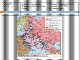 IIэтап Второй мировой войны (июнь 1942 г. – январь 1944 г.) Дата Событие Резу