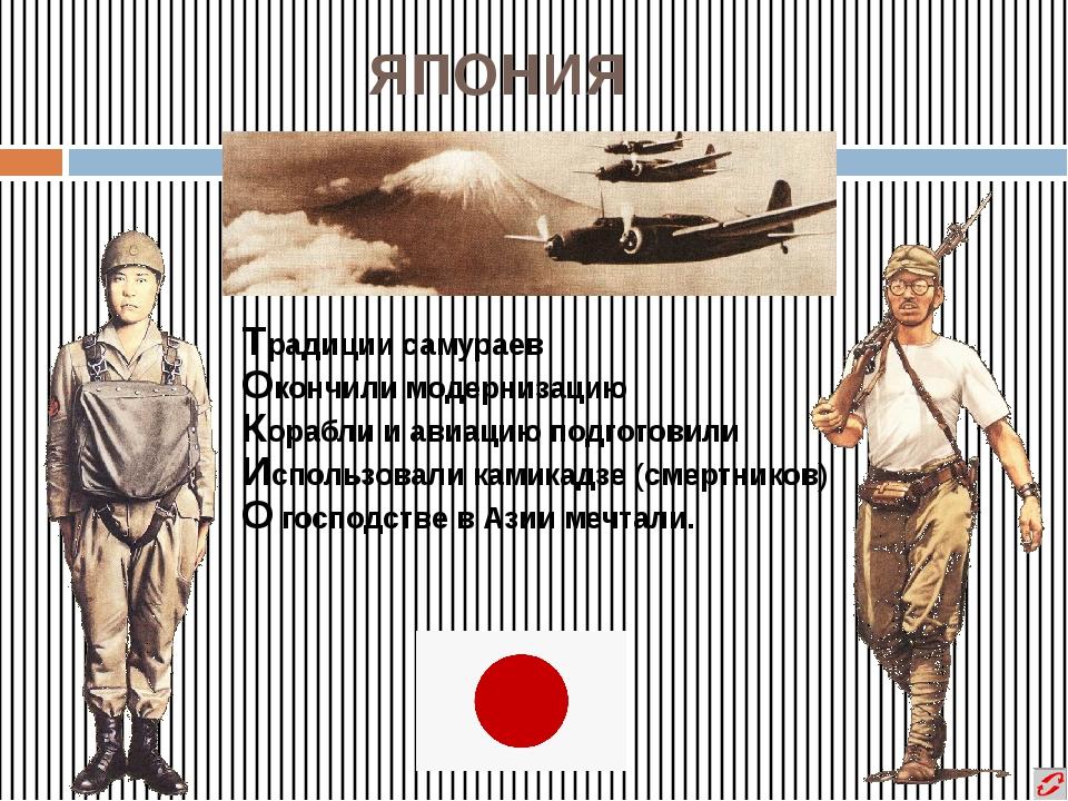 АНГЛИЯ, ФРАНЦИЯ И США Сохранить свои колонии. Столкнуть Германию и СССР в вой...