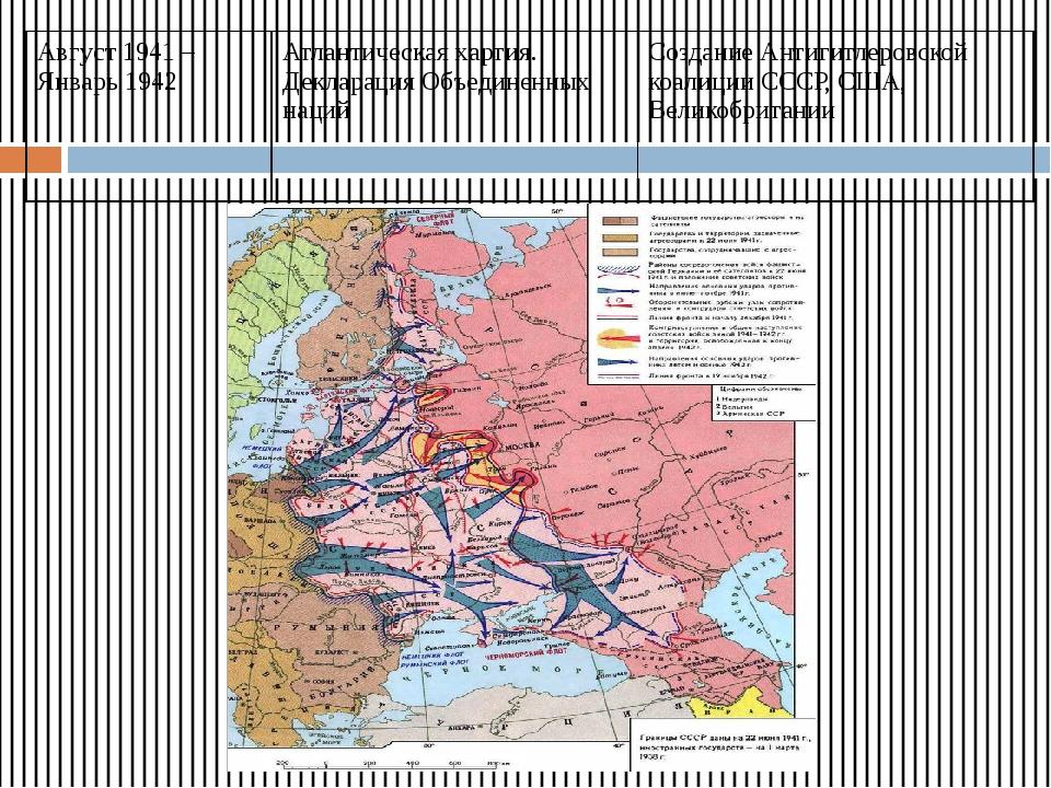 IIэтап Второй мировой войны (июнь 1942 г. – январь 1944 г.) Дата Событие Резу...