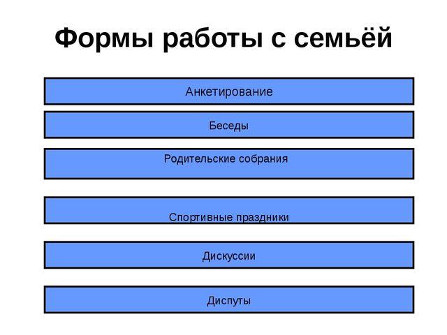 Формы работы с семьёй Анкетирование Дискуссии Беседы Спортивные праздники Дис...