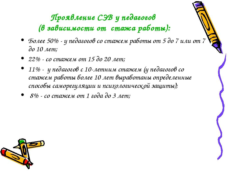 Проявление СЭВ у педагогов (в зависимости от стажа работы): Более 50% - у пед...