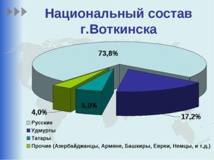Национальный состав г.Воткинска
