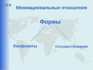Межнациональные отношения Формы Конфликты Сосуществование