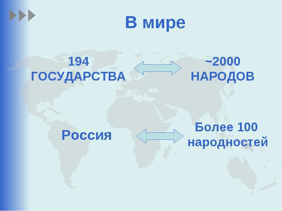 В мире Россия Более 100 народностей 194 ГОСУДАРСТВА ~2000 НАРОДОВ