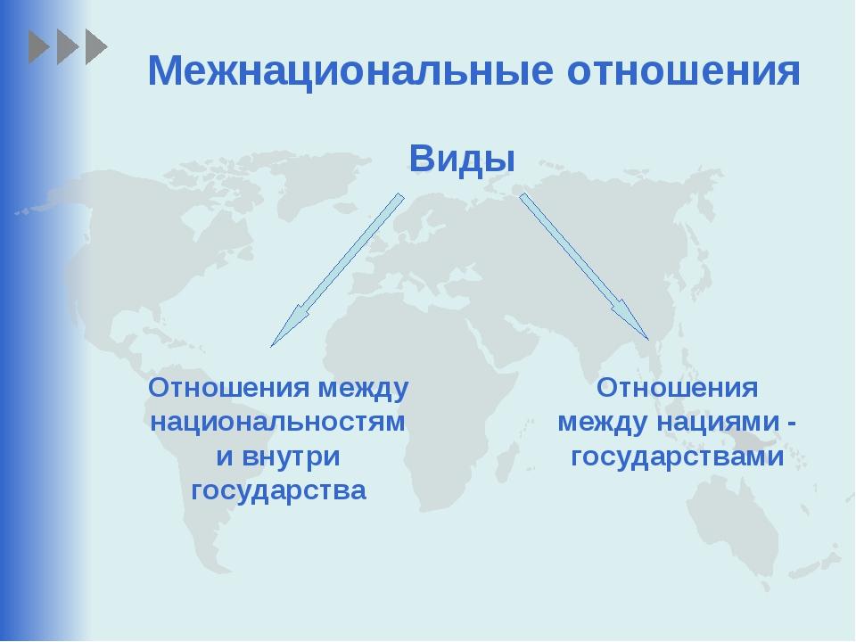 Межнациональные отношения Виды Отношения между национальностями внутри госуда...