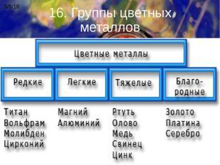 16. Группы цветных металлов