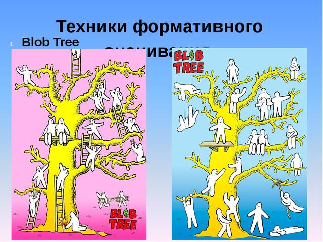 Техники формативного оценивания. Blob Tree