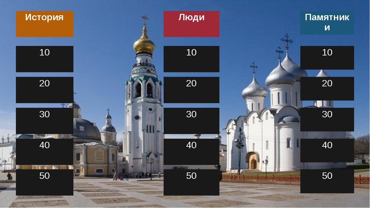 В каком году основан город Вологда? А) 1447 Б) 1147 В) 1137 10 История Вологд...
