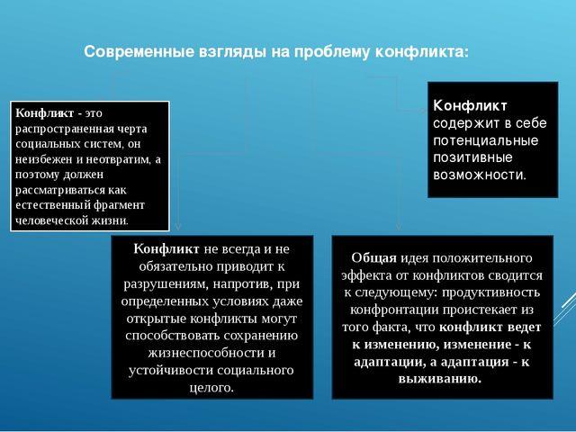 Современные взгляды на проблему конфликта: Конфликт - это распространенная ч...