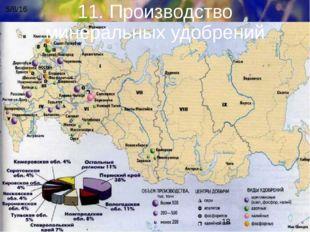 11. Производство минеральных удобрений