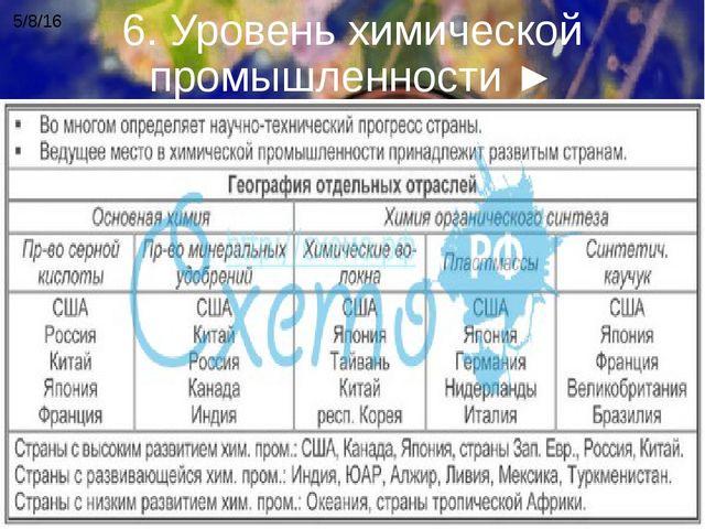 6. Уровень химической промышленности ►