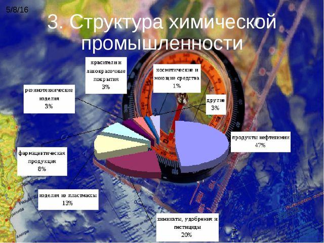 3. Структура химической промышленности