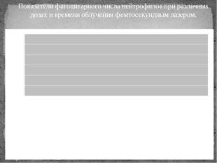 Показатели фагоцитарного числа нейтрофилов при различных дозах и времени обл