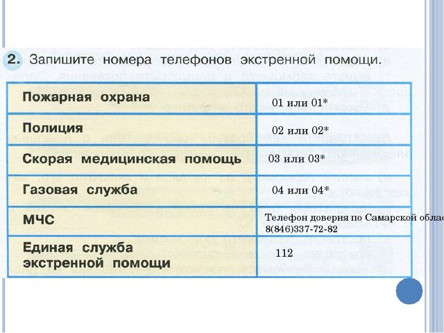 01 или 01* 02 или 02* 03 или 03* 04 или 04* 112 Телефон доверия по Самарской...