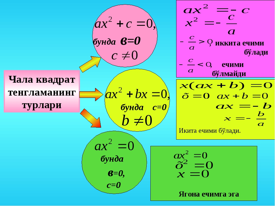 Чала квадрат тенгламанинг турлари бунда в=0, с=0