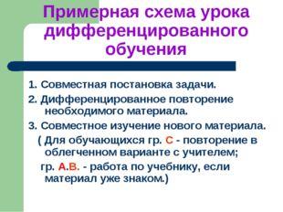 Примерная схема урока дифференцированного обучения 1. Совместная постановка з