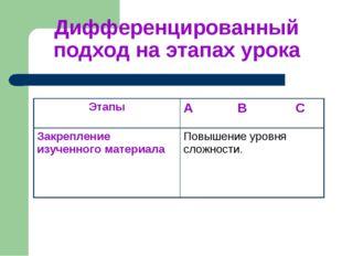 Дифференцированный подход на этапах урока ЭтапыA B C Закрепление изученного