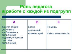 Роль педагога в работе с каждой из подгрупп ABC Даются общие указания о тре
