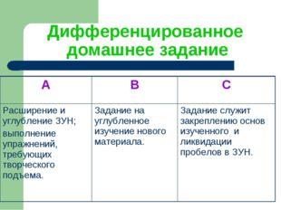 Дифференцированное домашнее задание ABC Расширение и углубление ЗУН; выполн