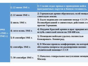 II период (22 июня 1941 г. - ноябрь 1942 г.) 1) 22 июня 1941 г. 1) Сталин от