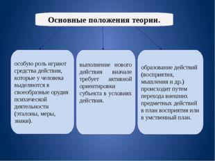 Основные положения теории. выполнение нового действия вначале требует активн
