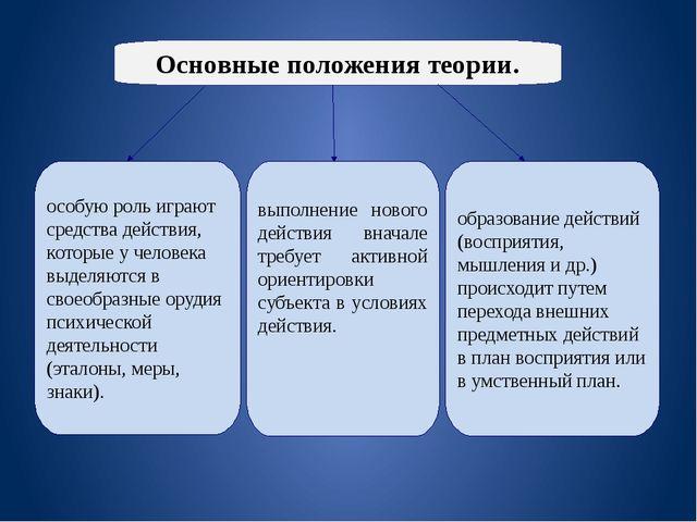 Основные положения теории. выполнение нового действия вначале требует активн...